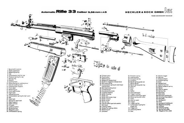 hk33 parts diagram