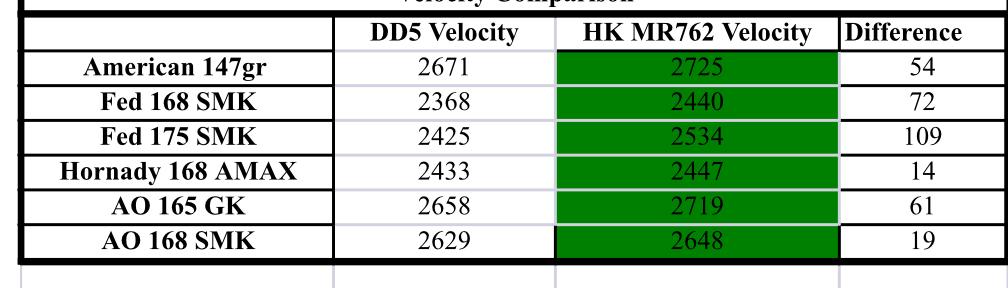 Measured Velocities for HK MR762A1-b4934616-ebf9-4b62-b2b2-c69bf4cca528_1521328303429.jpeg