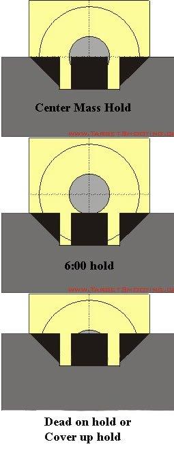 HK USP Match 9mm sight in question...-cf30a397-60c7-4ecf-ac30-ef4f68317b76_1559345435012.jpeg