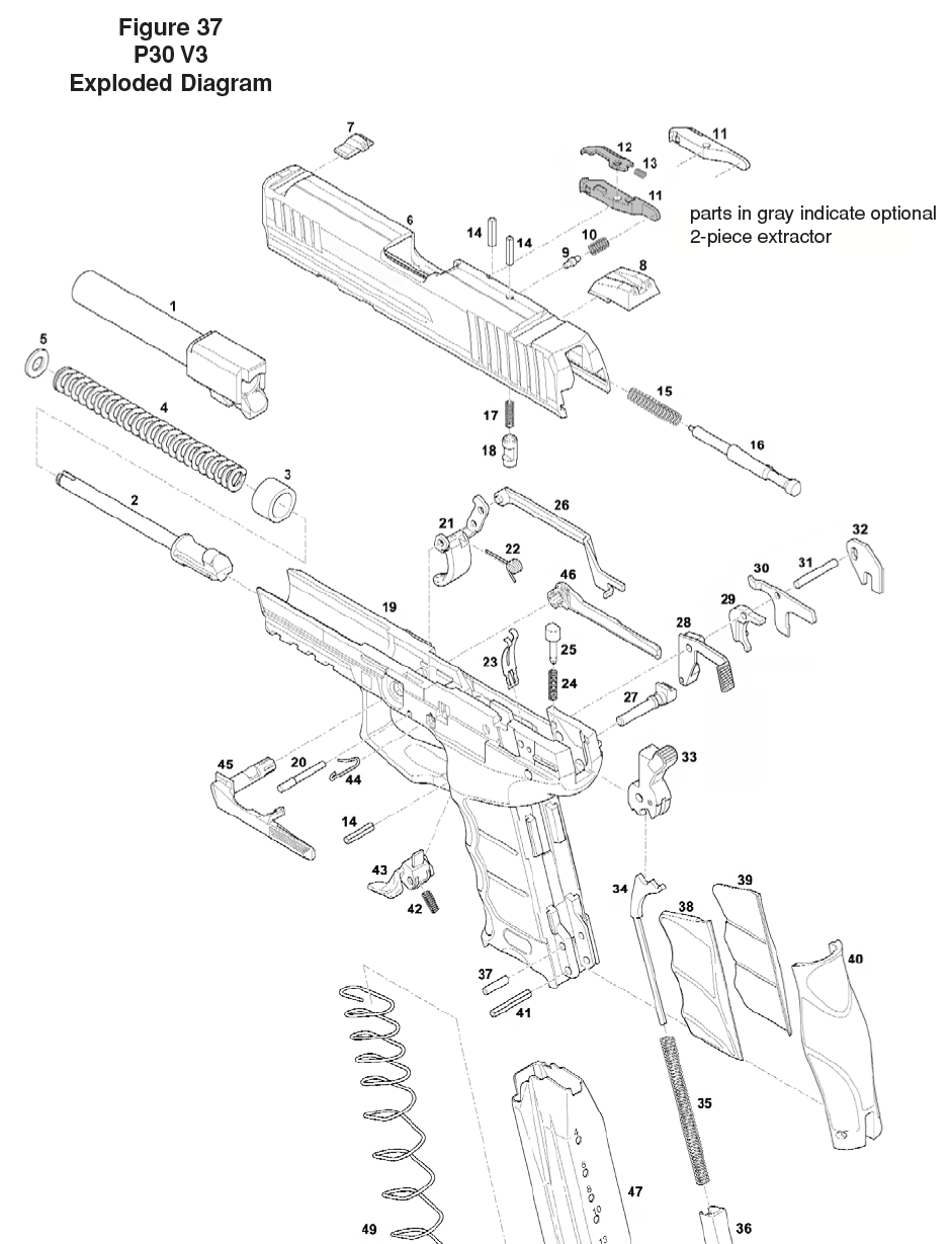Hk P30 Diagram Not Lossing Wiring Glock 23 Parts L And P30sk Differences Rh Hkpro Com Compact