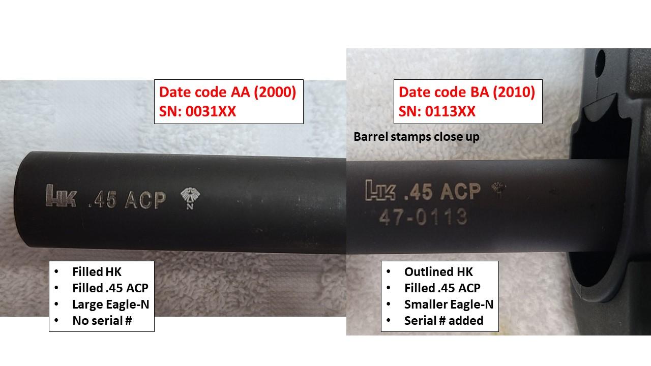 Evolution of USC markings-slide5.jpg