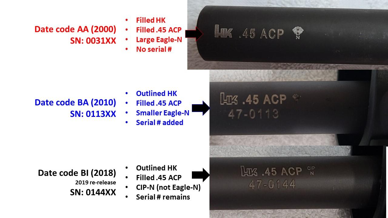 Evolution of USC markings-slide7.jpg